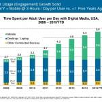 ●いま、ネット市場は飽和しつつある──2015年版インターネットレポート