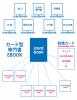 new-icardbook-chart-mobile