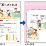 教科用特定図書|EdTechPedia