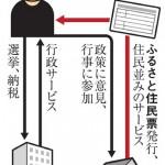 ●親と離れて暮らす日本人