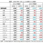 ●日本の人口減少と「資本主義の新しい形」