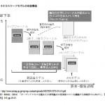 オープンアクセスのパラドックス 【セミナー備忘録】(4)