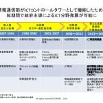 教育のICT化 韓国は日本とどこが違う? 【セミナー備忘録】(下)
