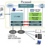 ●アンリミテッド騒動より『Picassol(ピカソル)』登場の方が日本市場には大事