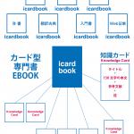 アイカードブック(intelligent card book 略称:iCardbook)とは