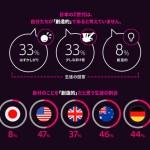 ●日本の若者は創造的か否か 鍵を握る教育現場の「授業づくり」