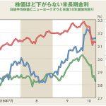 ■世界金融市場の運命が決まる